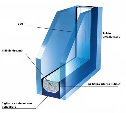 vetrata isolante doppia con intercapedine e sali disidratanti