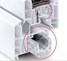 pvc e fibra di vetro